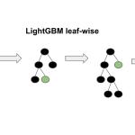 LightGMB